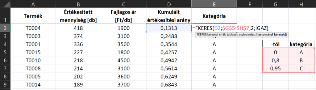 Excel ABC kategória