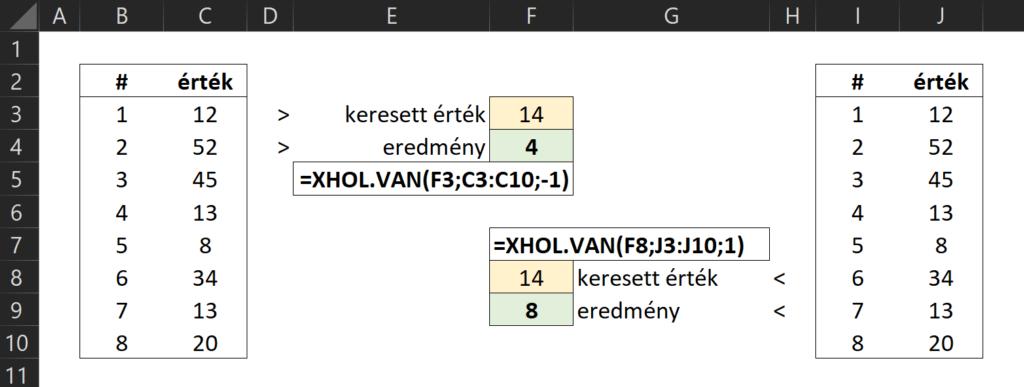 Excel XHOL.VAN XMATCH