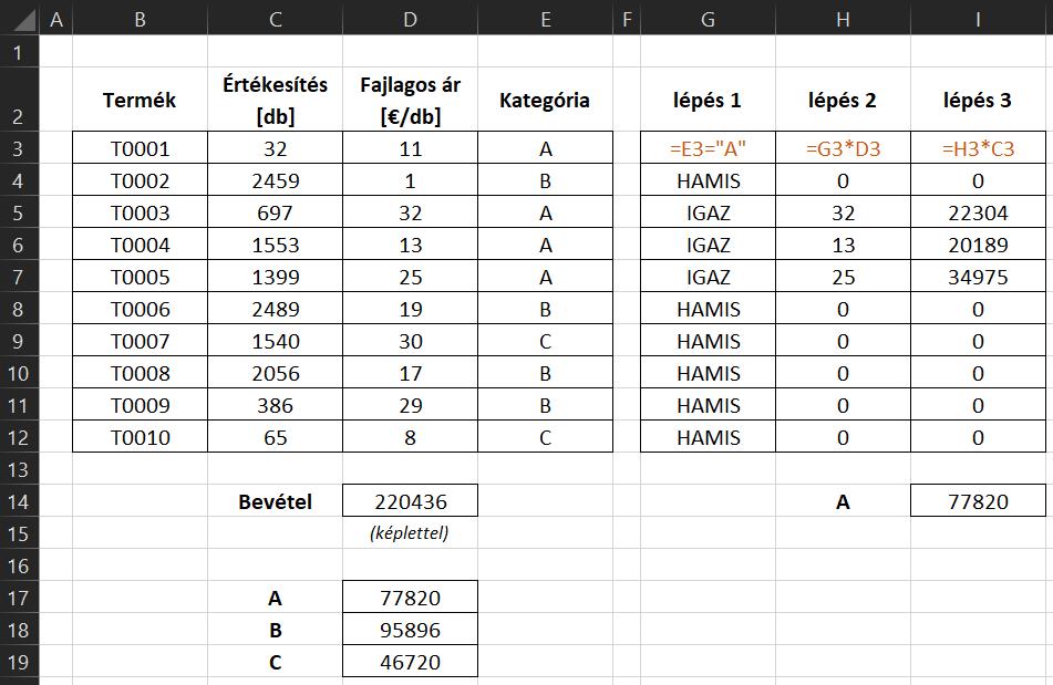 Excel szorzatösszeg